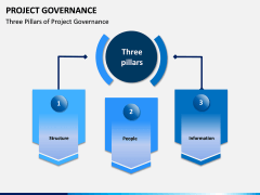 Project Governance PPT slide 5