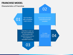 Franchise Model PPT Slide 7