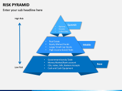 Risk Pyramid PPT Slide 7