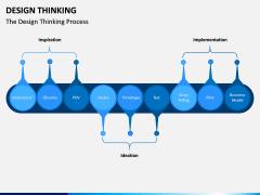 Design Thinking PPT Slide 6