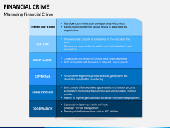 Financial Crime PPT Slide 11