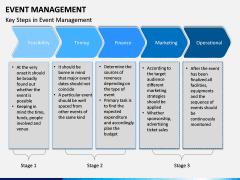 Event Management PPT Slide 16