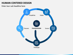 Human Centered Design PPT Slide 11