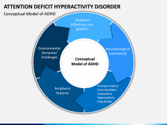 ADHD PPT Slide 4