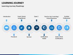 Learning Journey PPT Slide 3
