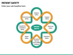 Patient Safety PPT Slide 17