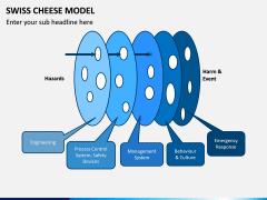Swiss Cheese Model PPT Slide 10