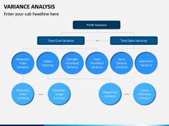 Variance Analysis PPT Slide 12