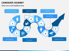 Candidate Journey PPT Slide 13