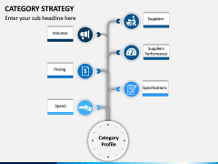 Category Strategy PPT Slide 7