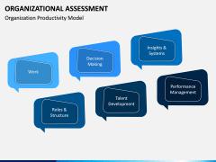 Organizational Assessment PPT Slide 9