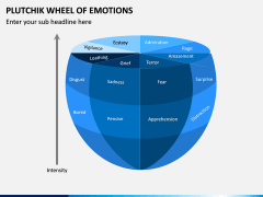 Plutchik Wheel of Emotions PPT Slide 4
