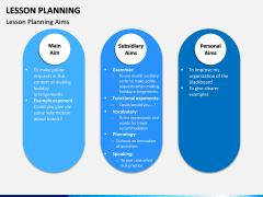 Lesson Planning PPT Slide 6