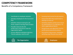 Competency Framework PPT Slide 30