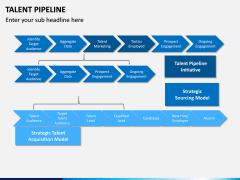 Talent Pipeline PPT Slide 15