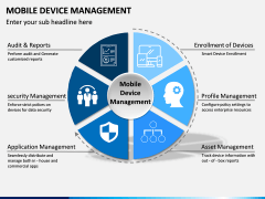 Mobile Device Management (MDM) PPT Slide 2