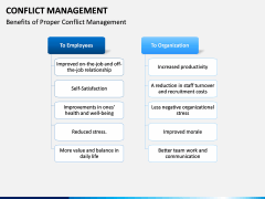 Conflict Management PPT Slide 18