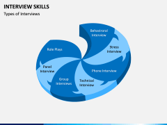Interview Skills PPT Slide 4
