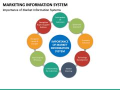Marketing Information System PPT Slide 20