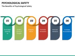 Psychological Safety PPT Slide 34