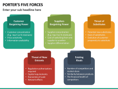 Porter's 5 Forces PPT Slide 23