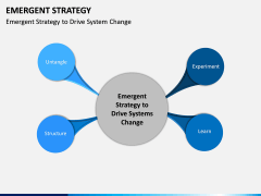 Emergent Strategy PPT Slide 6