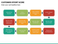 Customer Effort Score PPT Slide 27