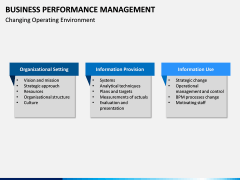 Business Performance Management PPT Slide 10