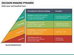 Decision Making Pyramid PPT Slide 12