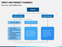 Direct and Indirect Channels PPT Slide 5