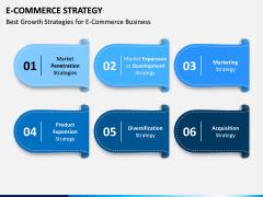 eCommerce Strategy PPT Slide 10