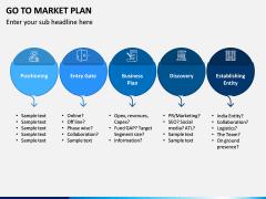 Go To Market Plan (GTM Plan) PPT Slide 4