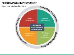 Performance Improvement PPT Slide 15