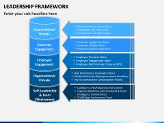 Leadership Framework PPT Slide 16
