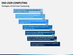 End User Computing PPT Slide 7