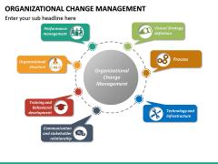 Organizational Change Management PPT Slide 17