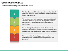 Guiding Principles PPT Slide 23