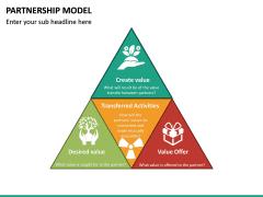 Partnership Model PPT Slide 20
