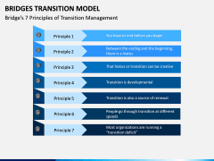Bridges Transition Model PPT Slide 4