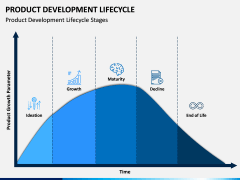 Product Development Lifecycle PPT Slide 3