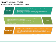 Shared Services Center PPT Slide 27