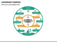 Leadership Compass PPT Slide 9
