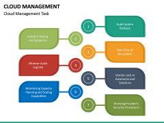 Cloud Management PPT Slide 24