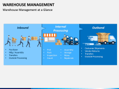 Warehouse Management PPT slide 1
