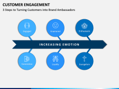 Customer Engagement PPT Slide 7