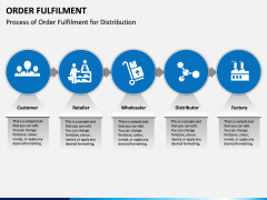 Order Fulfilment PPT Slide 4