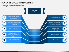 Revenue Cycle Management (RCM) PPT Slide 7