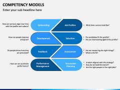 Competency Models PPT Slide 11