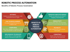 Robotic Process Automation PPT Slide 23