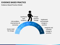 Evidence Based Practice PPT slide 5